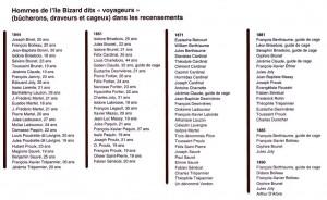 liste-voyageurs-big